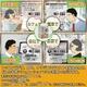 DVDレッスンビデオ 誰でもわかる TOEIC(R)TEST 英文法編 Vol.1〜6 全6巻セット - 縮小画像1