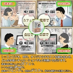 DVDレッスンビデオ 誰でもわかる TOEIC(R)TEST 英文法編 Vol.1~6 全6巻セット