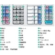 シャープレジスターXE-A207W ホワイト - 縮小画像3