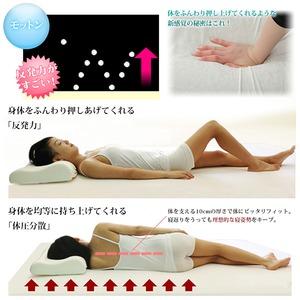 腰痛対策マットレス モットン(ダブルサイズ)