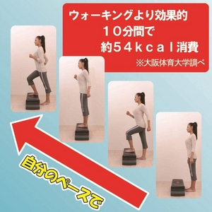 3(スリー)ステップステッパー 【踏み台昇降運動(ステップ台)】