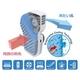 涼しい 扇風機 冷風機 持ち運べるクーラー ハンディクーラー FS-HCR005 - 縮小画像5