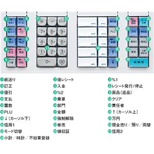 【送料無料】【業務用】シャープ(SHARP) レジスター 本体 XE-A207ホワイト【ロールペーパー20巻セット】