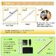 フラボノイド配合で口臭予防も!日本製フレーバーの電子タバコ『LENTA-T200』スタートキット(本体)【ターボフィルター(メンソール)セット】 写真4