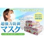 サージカルマスク使い捨て個別包装マスク1ケース(40箱 1600枚)
