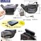 ウエスト&ショルダーソーラーチャージャーマルチポーチ 電池内蔵で手軽に使える携帯充電器ポーチ 太陽光による充電/発電 - 縮小画像3