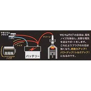 取り付け簡単の燃費改善装置【マキシマムドライブ】