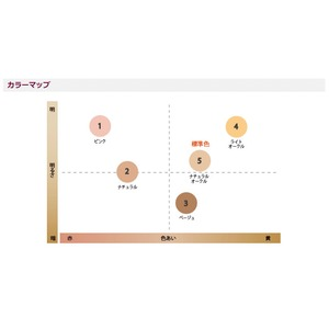 エバメール パウダーファンデーション露肌 リフィル(ナチュラルオークル) 【3個セット】