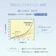 日本製 湿気吸収マット ハーフ - 縮小画像4