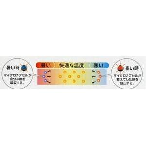 快適な温度帯に働きかける温度調整素材アウトラスト使用 涼感敷パッドシーツ シングル ブルー 綿100% 日本製