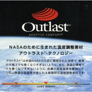 快適な温度帯に働きかける温度調整素材アウトラスト使用 涼感敷パッドシーツ ダブル ブルー 綿100% 日本製