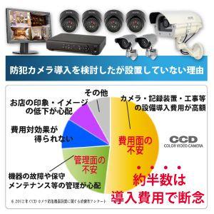 セキュリティーカメラ 赤外線LED搭載 オンロード電球型防犯カメラ(ベイシックモデル) (電球型カメラOnLord:BC-200) h02