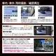 【小型カメラ】2.7インチモニター付プレイヤー型ハイビジョンダブルカメラ/ドライブレコーダー - 縮小画像4