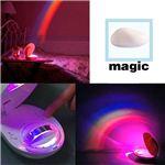 虹投影ライト 家庭用花火投影機