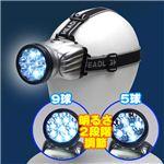 LEDヘッドライト 充電式