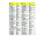 ON STAGE(オン ステージ)専用追加曲チップ ポップス・歌謡曲(100曲入り) PK−ST15