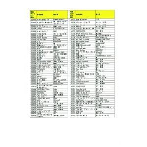 ON STAGE(オン ステージ)専用追加曲チップ ポップス・歌謡曲(200曲入り) PK−ST21 - 拡大画像