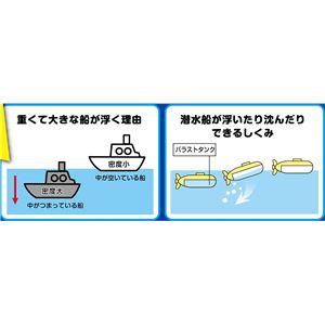 (まとめ)アーテック スイスイ!ペットボトル船を作ろう! 【×40セット】
