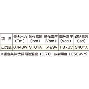 (まとめ)アーテック 光電池(1.8V・340mA) 【×60セット】