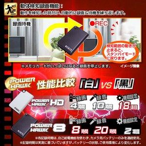 【小型カメラ】【microSDカード32GB+ACアダプターセット】モバイルバッテリー型ビデオカメラ(匠ブランド)『POWER HAWK 8』(パワーホーク8)2013年モデル