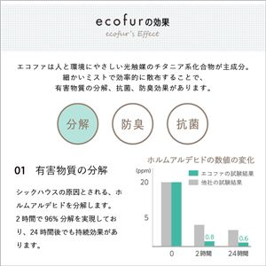 シックハウス対策スプレー 【300mlタイプ/8本セット】 ホルムアルデヒド分解 『ECOFUR エコファ』