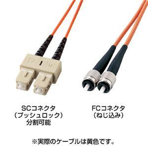 サンワサプライ 光ファイバケーブル(3m) HKB-CF1W-3