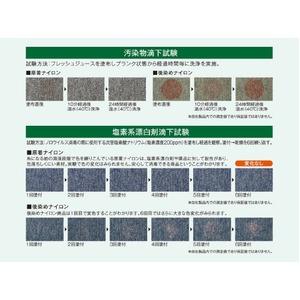 防汚性・耐候性・耐薬品性に優れたタイルカーペット サンゲツ NT-700 ベーシック サイズ:50cm×50cm 12枚セット 色番:NT-712【防炎】【日本製】