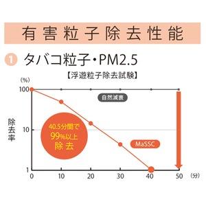 マスククリーン MC-VII 空気消臭除菌装置 グリーン
