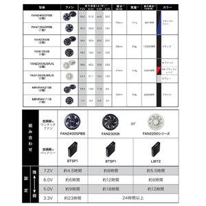 空調服 屋外作業用(チタン加工) リチウムバッテリーセット BPN-500NC06S3 シルバー L