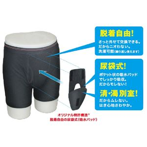 尿モレ対応 紳士用下着 ホールイン・パンツ XLサイズ h01