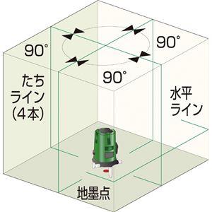 ムラテックKDS RGL-60RSA リアルグリーンレーザー受光器三脚付 h02