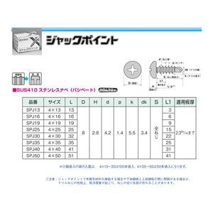 ヤマヒロ ステンレスジャックポイント SPJ30 袋入 [500本入]