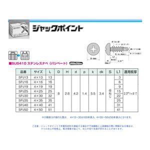 ヤマヒロ ステンレスジャックポイント SPJ50 袋入 [250本入]