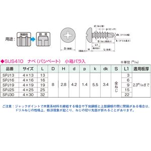 【1000本入】 ネジ/ビス 【ナベ型 4.0×16mm バラ入】 ステンレス製 ヤマヒロ 『ジャックポイント』 〔建築 工事 工具〕 SPJ16