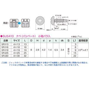 ヤマヒロ ステンレスジャックポイント SPJ19 バラ入 [700本入]