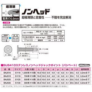 ヤマヒロ ステンレスジャックポイント SNJ519 [700本入]