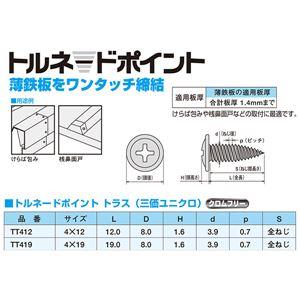 ヤマヒロ トルネードポイント トラス TT412 [1500本入]