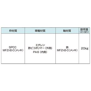 ヨコヅナ 防音ゴールド戸車 30丸 YBM-0301 [20個入]