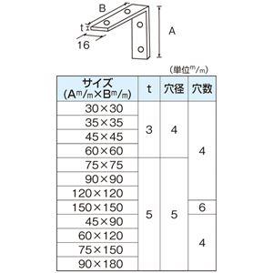 ハイパー隅金 (L型金具) 75×75mm [20個入]
