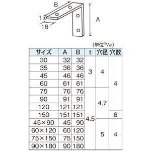 ユニクロ 特厚金折 90mm [50個入]