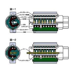 トステム URシリンダー玄関 鍵取替え用シリンダー 2個同一キー仕様/D5GZ1901