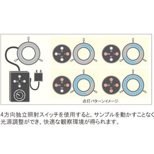 アームスシステム LED-R72 実体顕微鏡用...の紹介画像4