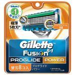 【ケース販売】 ジレット プログライドパワー替刃8B × 40 点セット
