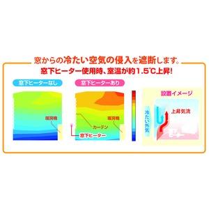 窓下ヒーター(結露防止ヒーター) 90cmタイプ 転倒感知/温度過昇防止/切り忘れ防止機能付き