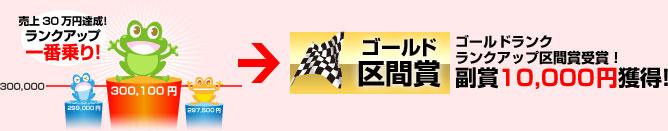 ランクアップ区間賞の例