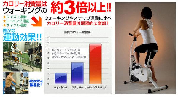 サイクルツイスタースリム&テンションベルト3本セット もしもオリジナル特別セット!