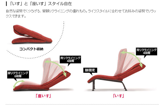 ヒーター付マッサージ座椅子 フロアチェア AX-FR1629 アーバンレッド ATEXのポイント6