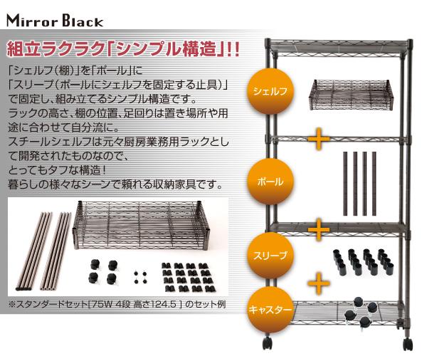 「シェルフ(棚)」を「ポール」に「スリーブ(ポールにシェルフを固定する止具)」で固定し、組み立てるシンプル構造です。棚の位置はカンタン自由に変更可能。足回りは用途に合わせてキャスター、アジャスターが選べます。スチールシェルフは元々厨房業務用ラックとして開発されたものなので、とってもタフな構造!暮らしの様々なシーンで頼れる収納家具です。