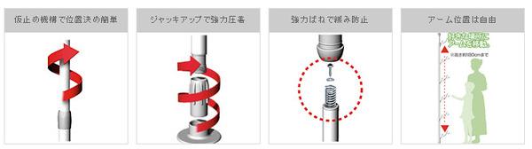 仮止め機構で位置決め簡単。ジャッキアップで強力圧着。強力バネで緩み防止。アーム位置は自由。