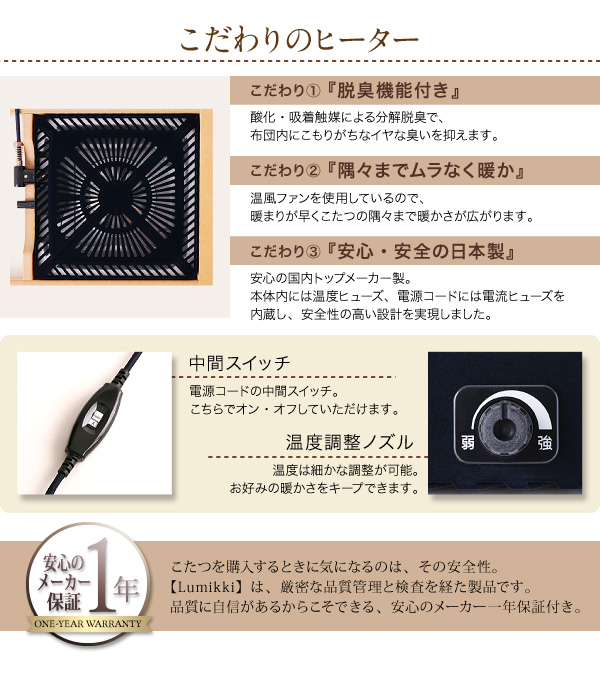Lumikkiシリーズ こたつ フラットヒーター 画像13